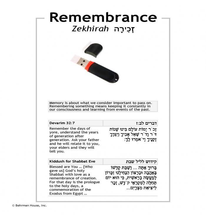 Remembrance PDF