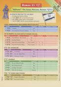 Mitkadem: Hebrew for Youth Ramah 21 Student Pack